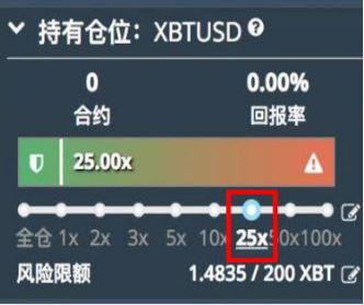 Bitmex逐倉